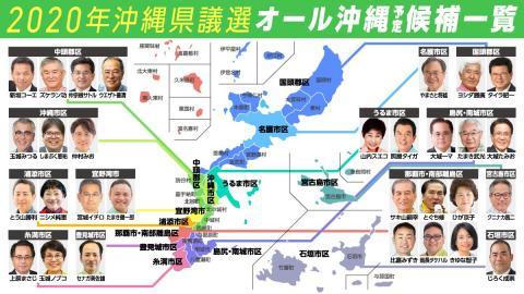 2020年沖縄県議選 オール沖縄候補者