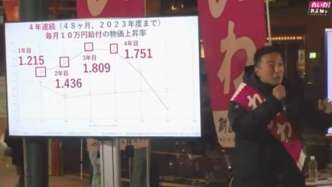 山本太郎インフレ2%達成に毎月10万円給付